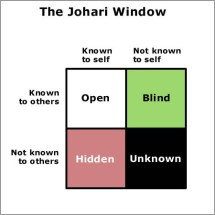 johari-window1