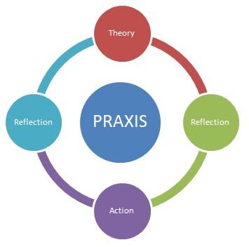 Praxis logo_0